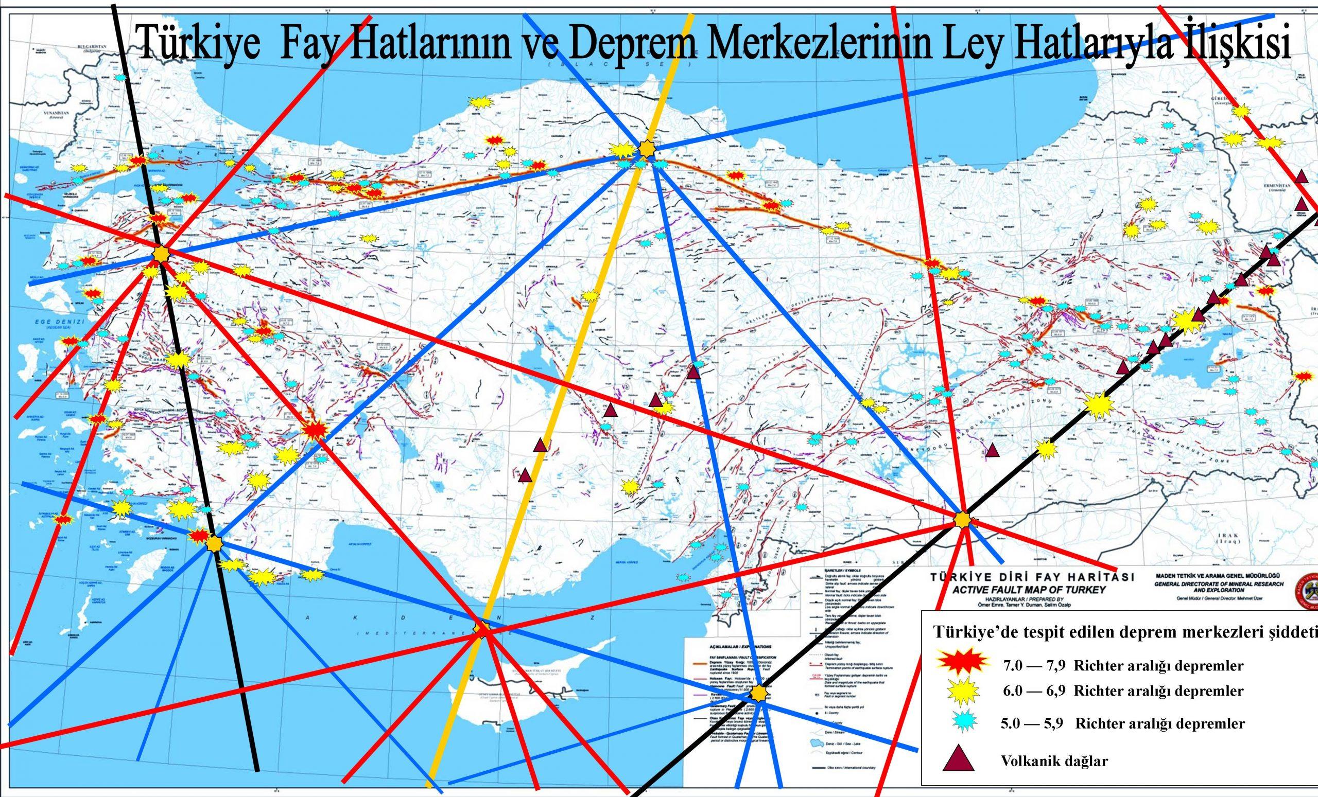 Türkiye Fay Hatları ve Deprem Merkezleriyle Ley Hatlarının İlişkisi